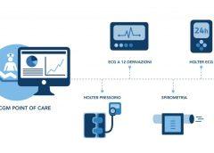 Innovazione per le farmacie con CGM POINT OF CARE al Cosmofarma 2021